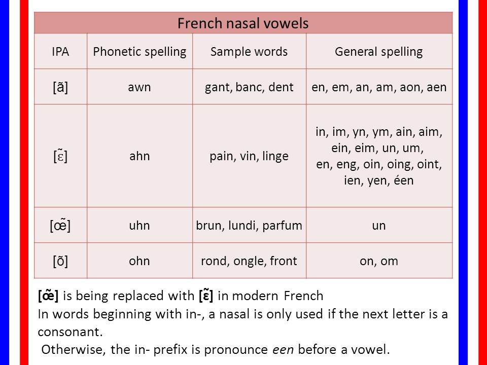 French nasal vowels [œ̃] is being replaced with [ɛ̃] in modern French